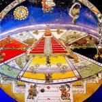 Signos del Zodiaco Maya ¿cuál es el tuyo?