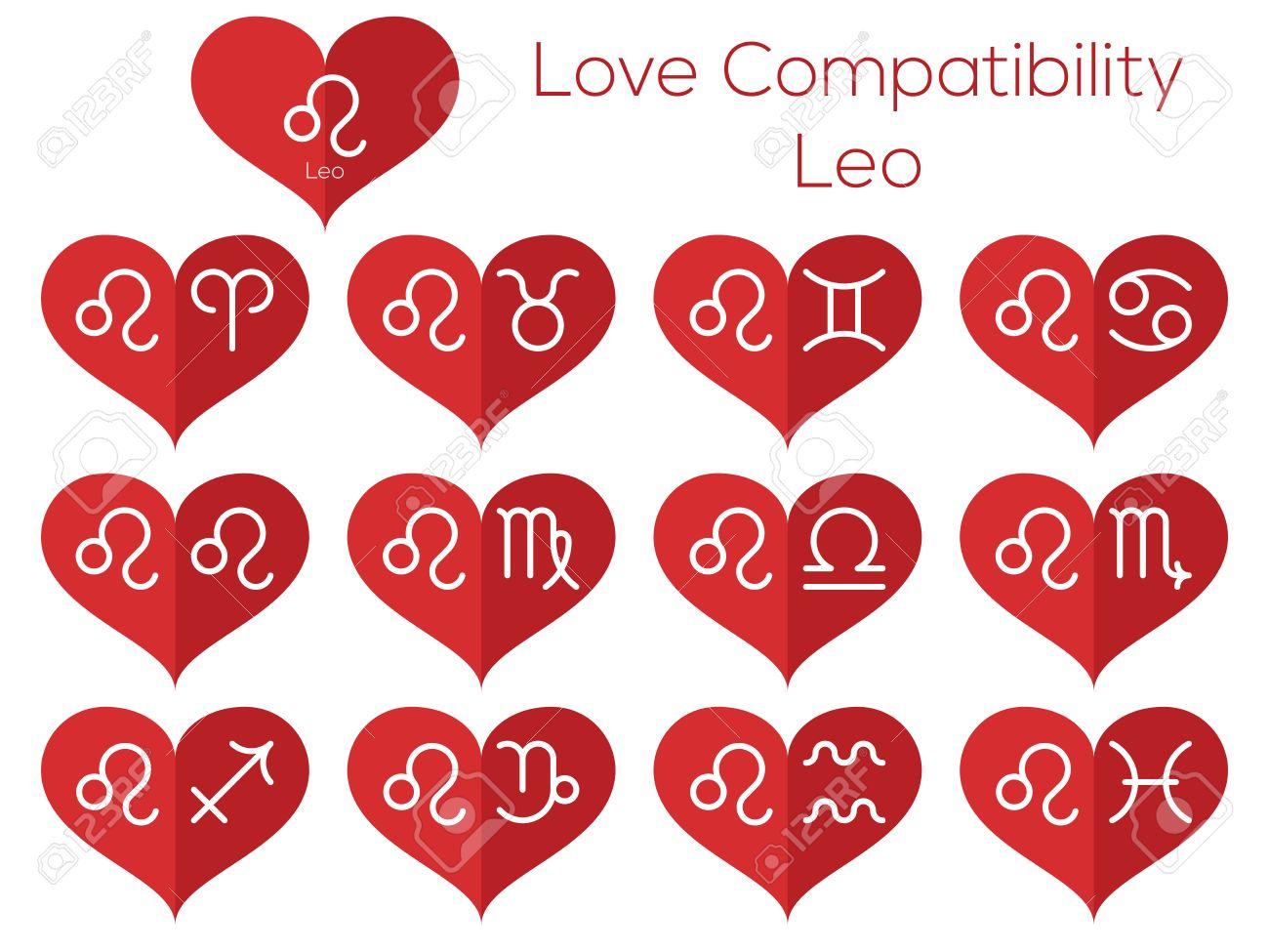 Compatibilidad De Leo Con Otros Signos