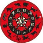 Los signos del zodiaco chino