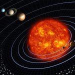 Los signos y sus planetas